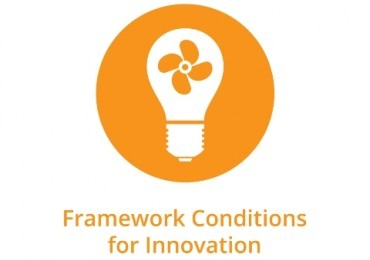 1.1 - Framework Conditions for Innovation